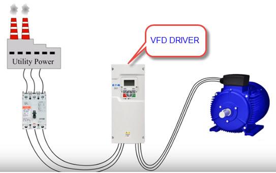 Αυτοματισμοί ACDrives - Inverters - Soft Starters για κινητήρες - αντλίες